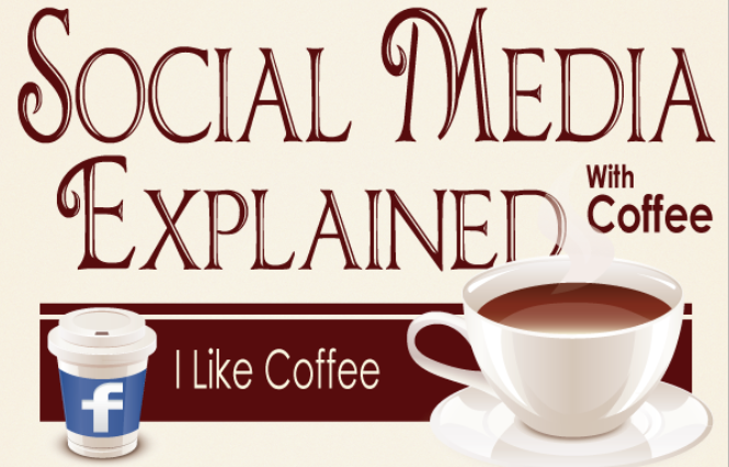 [Infographic] Social Media Explained (With Coffee)